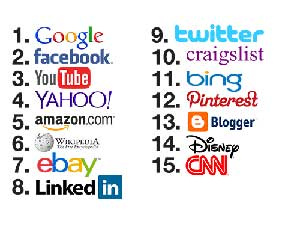 5 Steps to Get Top Website Search Engine Rank